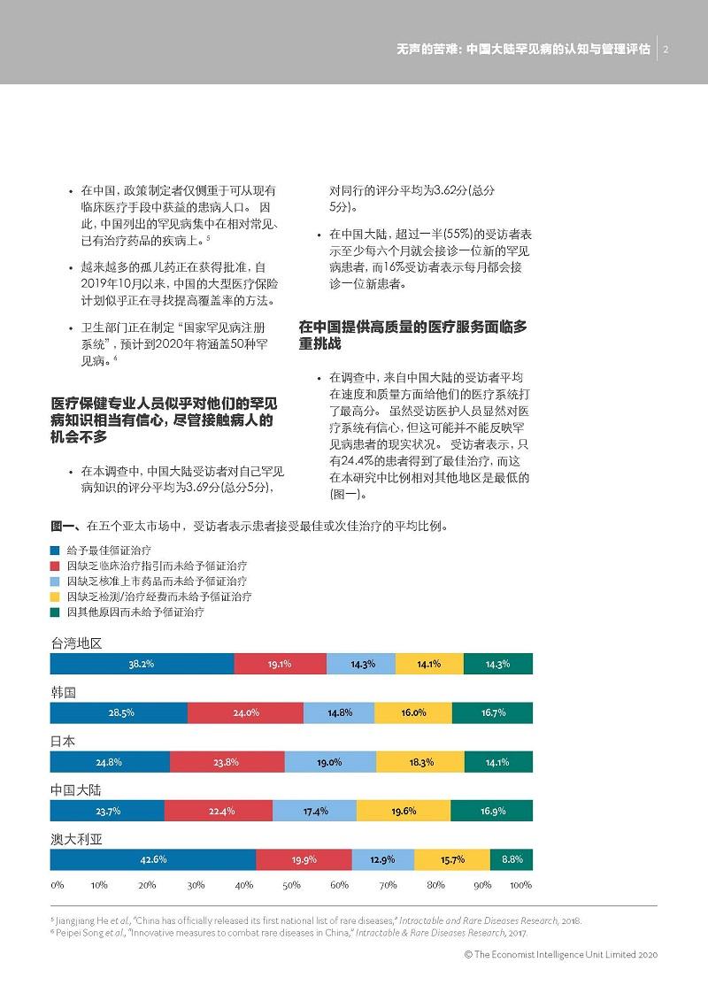 CHN_Snapshot_A4_Digital China_页面_2.jpg